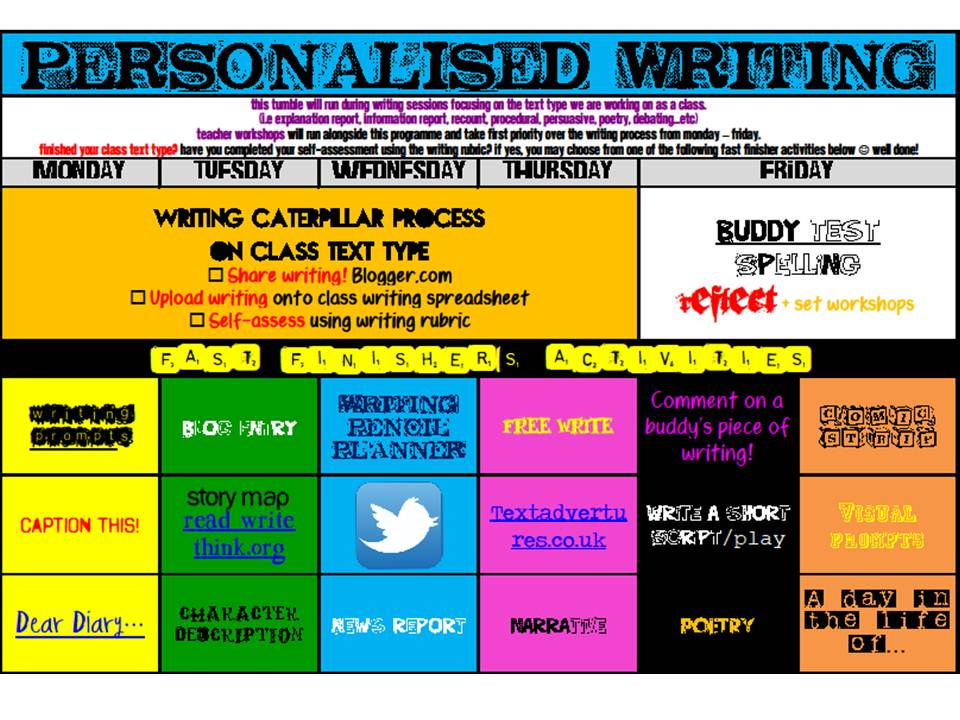 Persuasive Letter Rubric Read Write Think   Free Cover Letter     Jembut lorexddnsFree Examples Essay And Paper   lorexddns Comparison and Contrast Rubric   ReadWriteThink